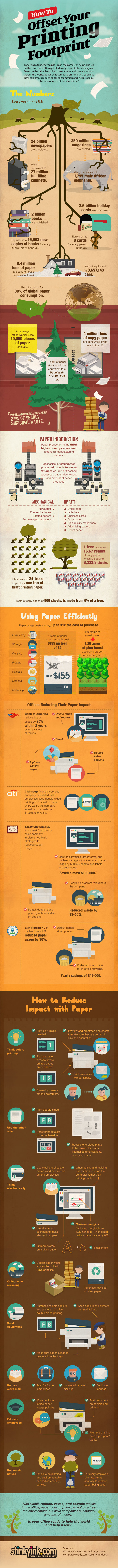 How to Offset Your Printing Footprint, Reduce Paper Usage and Save More Trees - Infographic